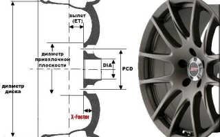 Как измерить разболтовку колеса