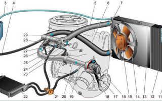 Система охлаждения ваз 21099 карбюратор схема