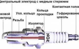 Замена свечей на лансер 9