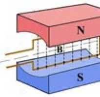Отличие синхронного генератора от асинхронного