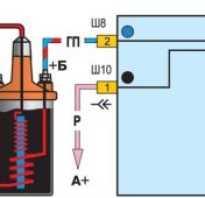 Регулировка электронного зажигания на ваз 2107 карбюратор