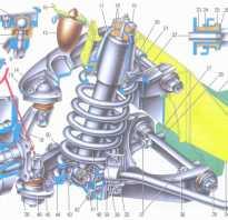 Ваз 2106 передняя подвеска устройство и ремонт