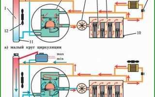 Холодный патрубок от термостата к радиатору
