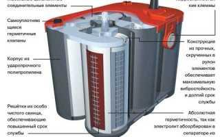 Срок эксплуатации гелевых аккумуляторов
