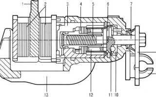 Принцип работы ручника на дисковых тормозах