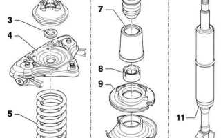 Ауди а4 замена передних амортизаторов