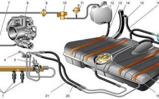 Ваз 2112 топливная система 16 клапанный