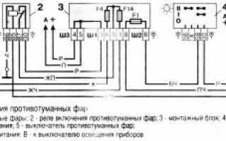 Противотуманные фары газ 3110