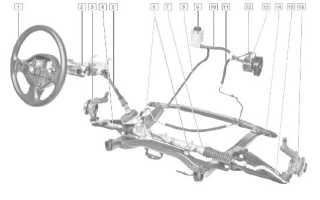 Рулевое управление рено логан устройство